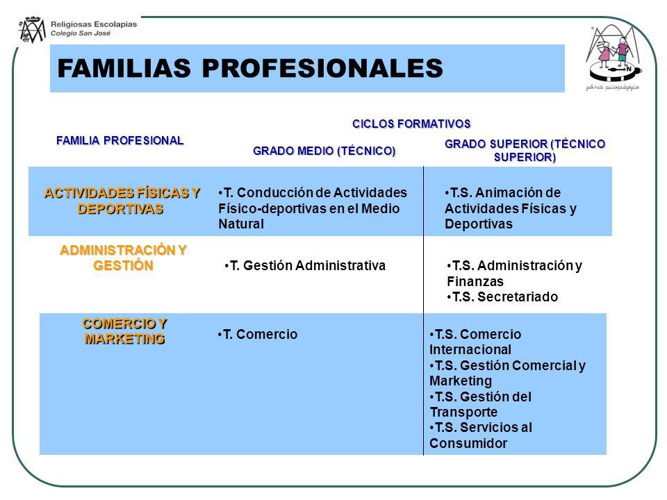 FAMILIA PROFESIONAL CICLOS FORMATIVOS GRADO MEDIO (TÉCNICO) GRADO SUPERIOR (TÉCNICO SUPERIOR) ACTIVIDADES FÍSICAS Y DEPORTIVAS T. Conducción de Activi