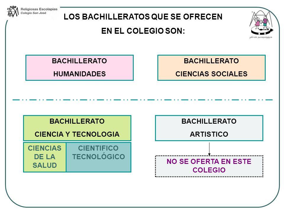 HUMANIDADES BACHILLERATO CIENCIAS SOCIALES LOS BACHILLERATOS QUE SE OFRECEN EN EL COLEGIO SON: BACHILLERATO ARTISTICO NO SE OFERTA EN ESTE COLEGIO BAC