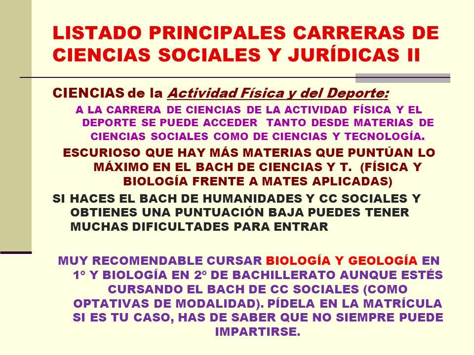 MATERIAS RECOMENDADAS PARA CARRERAS DE CIENCIAS SOCIALES Y JURÍDICAS I EN GENERAL SIRVE EL BACH DE HH Y CCSS, NORMALMENTE ES IMPORTANTE HABER CURSADO MATEMÁTICAS APLICADAS LAS CIENCIAS SOCIALES II, Y EN ALGUNOS CASOS LATÍN II IGUALMENTE SIRVE EL BACH DE CIENCIAS Y TECNOLOGÍA, CUALQUIER MATERIA SALVO ELECTROTECNIA Y TECNOLOGÍA INDUSTRIAL II.