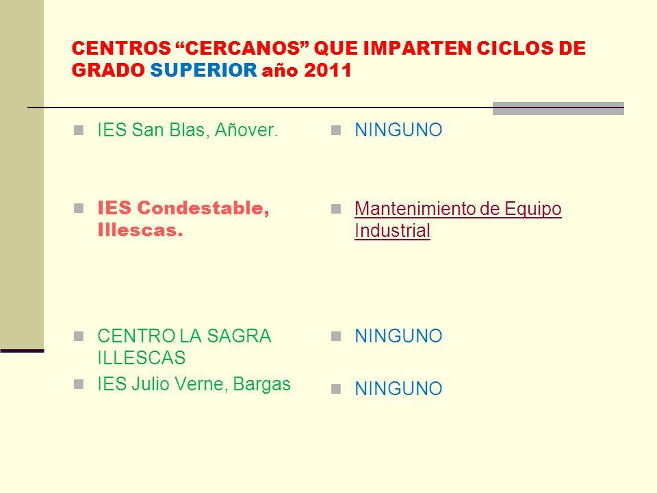 DE PAPELEO, RELACIONES COMERCIALES: Administración y gestión (*) BHCS-BCT (ECONOMÍA DE LA EMPRESA Y MATES APLICADAS) Comercio y marketing (*) BHCS-BCT (ECONOMÍA DE LA EMPRESA Y MATES APLICADAS) AYUDA A LOS DEMÁS, SERVICIOS DE ESTÉTICA Y SANIDAD, OCIO, DEPORTE: Servicios socioculturales y a la com.