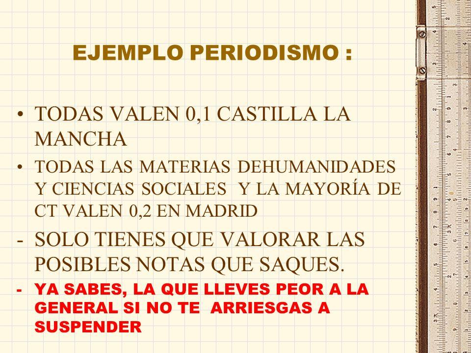 EJEMPLO TURISMO: EN MADRID: LATÍN: O,1 LITERATURA UNIVERSAL: 0,1 HISTORIA DEL ARTE: 0,2 - SI VAS MAL EN LAS COMUNES Y BIEN LA HISTORIA DEL ARTE TE PUEDE AYUDAR A APROBAR LA FASE GENERAL… -PERO PIERDES LO QUE TE PODRIA SUMAR DE MÁS EN LA ESPECÍFICA