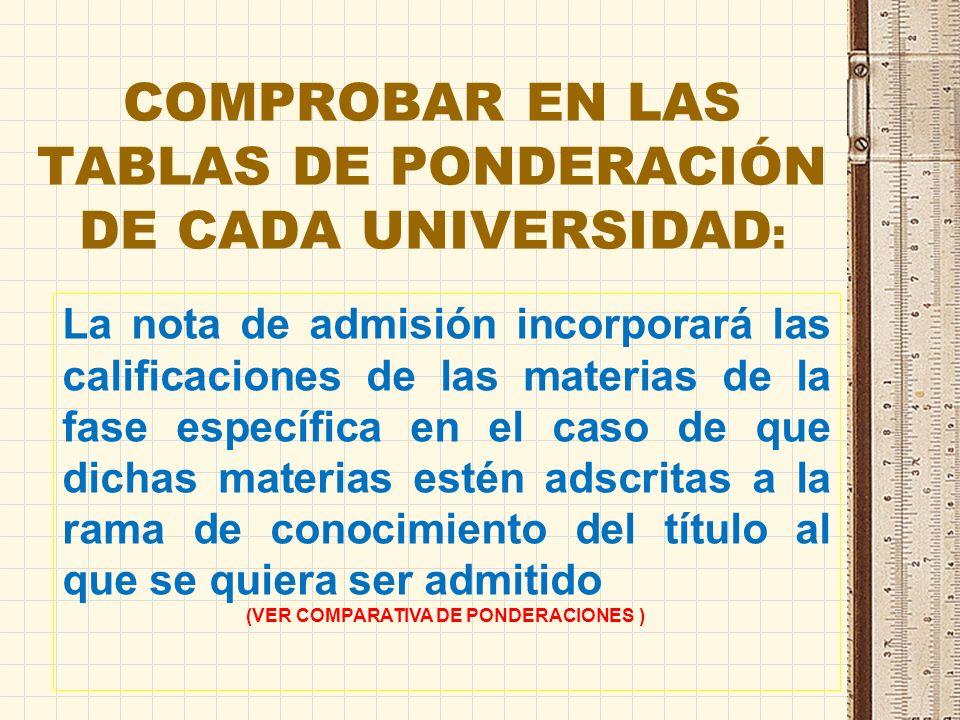 Por tanto el alumno tendrá varias notas de admisión, una por cada rama de conocimiento al que esté adscrito el título de grado que solicite E INCLUSO POR CADA GRADO SI TIENEN PONDERACIÓN DIFERENTE : PARA CADA UNIVERSIDAD