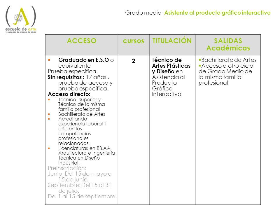 Grado medio Asistente al producto gráfico interactivo ACCESOcursosTITULACIÓNSALIDAS Académicas Graduado en E.S.O o equivalente Prueba especifica. Sin