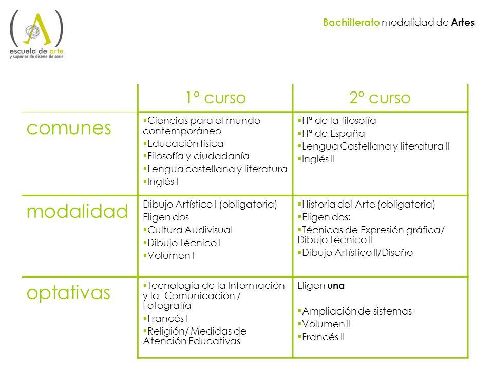 1º curso2º curso comunes Ciencias para el mundo contemporáneo Educación física Filosofía y ciudadanía Lengua castellana y literatura Inglés I Hª de la