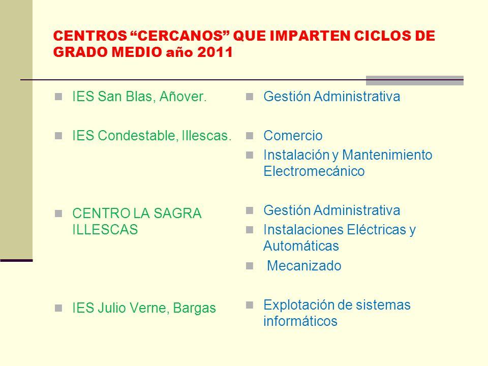 CENTROS CERCANOS QUE IMPARTEN CICLOS DE GRADO MEDIO año 2011 IES San Blas, Añover. IES Condestable, Illescas. CENTRO LA SAGRA ILLESCAS IES Julio Verne