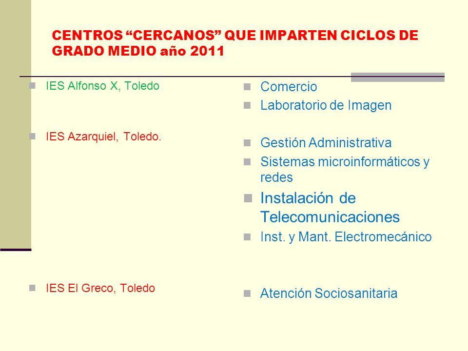 CENTROS CERCANOS QUE IMPARTEN CICLOS DE GRADO MEDIO año 2011 IES Alfonso X, Toledo IES Azarquiel, Toledo. IES El Greco, Toledo Comercio Laboratorio de