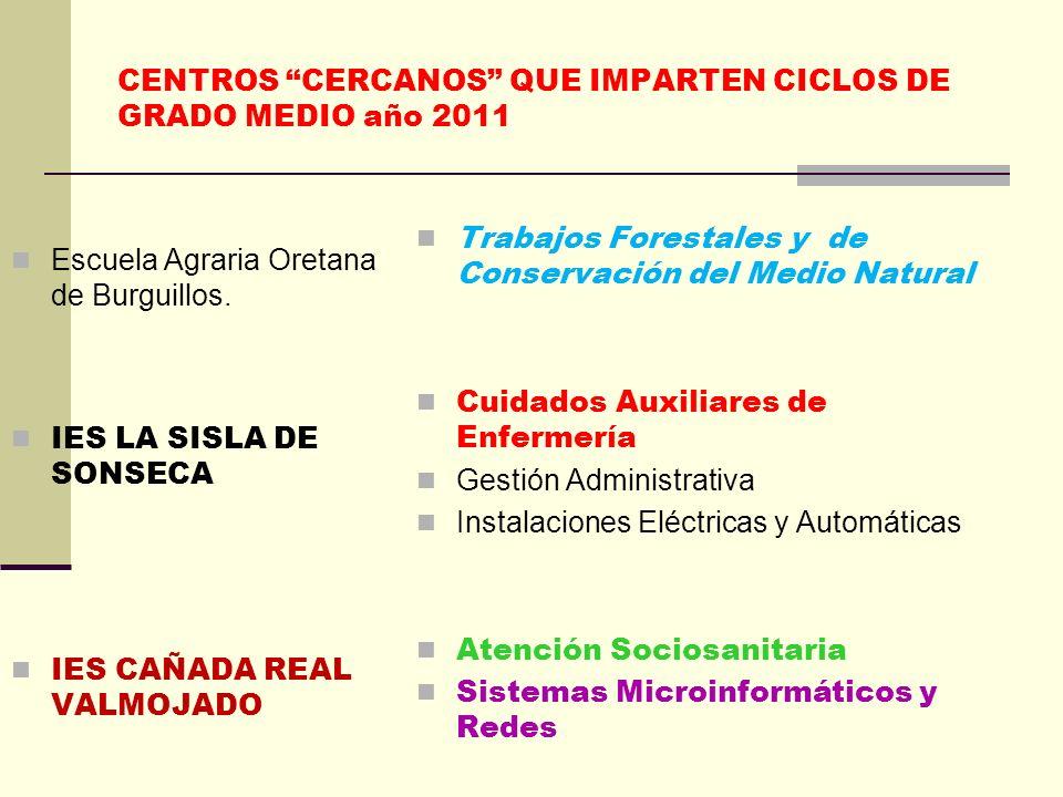 CENTROS CERCANOS QUE IMPARTEN CICLOS DE GRADO MEDIO año 2011 Escuela Agraria Oretana de Burguillos. IES LA SISLA DE SONSECA IES CAÑADA REAL VALMOJADO
