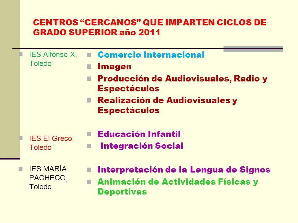 CENTROS CERCANOS QUE IMPARTEN CICLOS DE GRADO SUPERIOR año 2011 IES Alfonso X, Toledo IES El Greco, Toledo IES MARÍA PACHECO, Toledo Comercio Internac