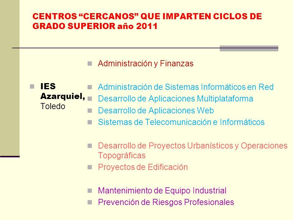 CENTROS CERCANOS QUE IMPARTEN CICLOS DE GRADO SUPERIOR año 2011 IES Azarquiel, Toledo Administración y Finanzas Administración de Sistemas Informático