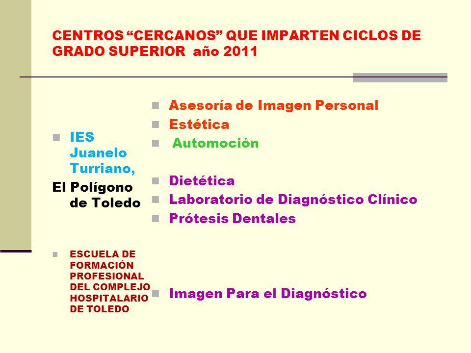 CENTROS CERCANOS QUE IMPARTEN CICLOS DE GRADO SUPERIOR año 2011 IES Juanelo Turriano, El Polígono de Toledo ESCUELA DE FORMACIÓN PROFESIONAL DEL COMPL