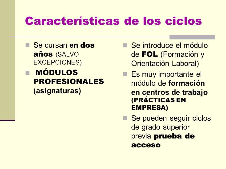 Características de los ciclos Se cursan en dos años (SALVO EXCEPCIONES) MÓDULOS PROFESIONALES (asignaturas) Se introduce el módulo de FOL (Formación y