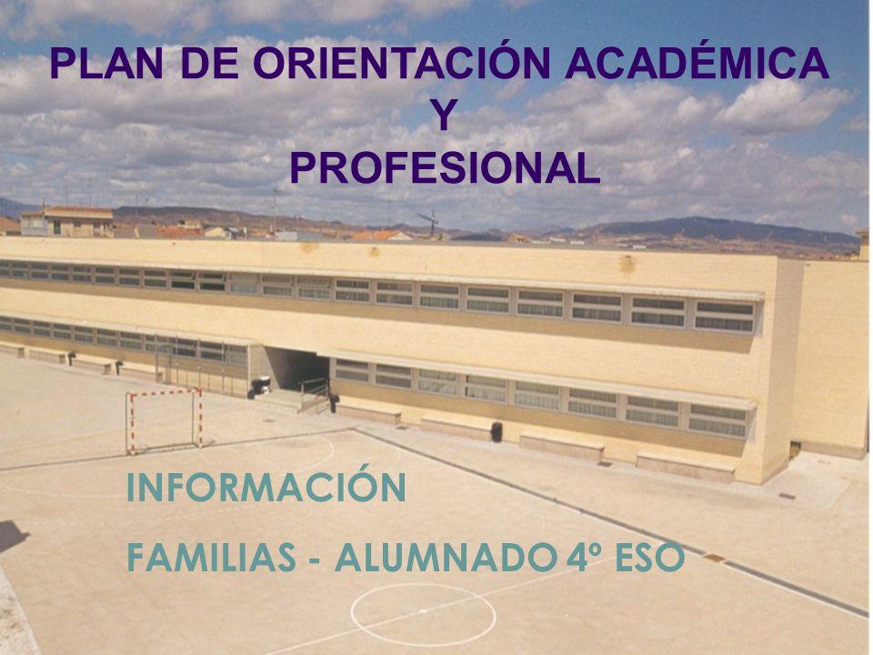 PLAN DE ORIENTACIÓN ACADÉMICA Y PROFESIONAL INFORMACIÓN FAMILIAS - ALUMNADO 4º ESO