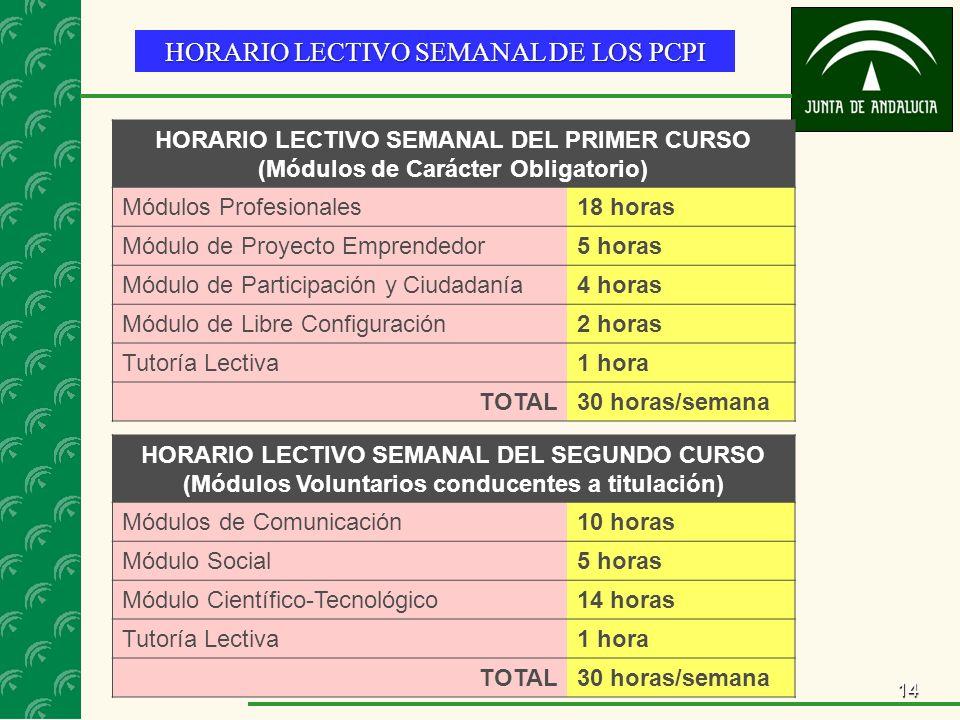 14 HORARIO LECTIVO SEMANAL DEL PRIMER CURSO (Módulos de Carácter Obligatorio) Módulos Profesionales18 horas Módulo de Proyecto Emprendedor5 horas Módulo de Participación y Ciudadanía4 horas Módulo de Libre Configuración2 horas Tutoría Lectiva1 hora TOTAL30 horas/semana HORARIO LECTIVO SEMANAL DEL SEGUNDO CURSO (Módulos Voluntarios conducentes a titulación) Módulos de Comunicación10 horas Módulo Social5 horas Módulo Científico-Tecnológico14 horas Tutoría Lectiva1 hora TOTAL30 horas/semana HORARIO LECTIVO SEMANAL DE LOS PCPI