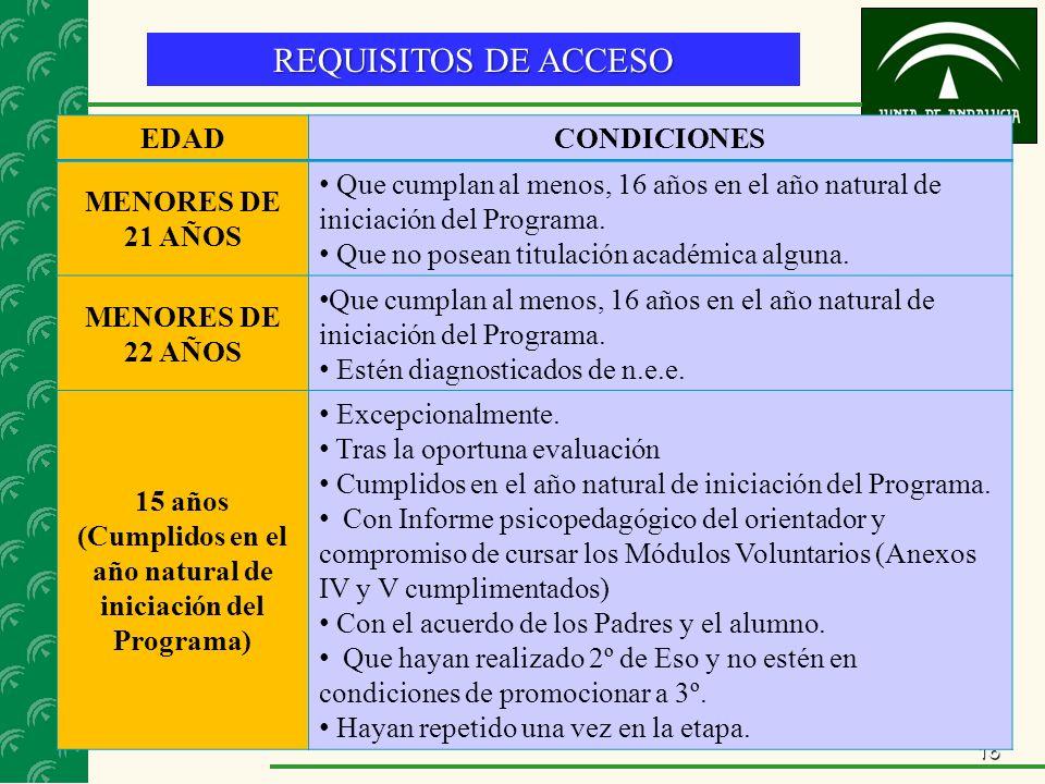 16 REQUISITOS DE ACCESO EDADCONDICIONES MENORES DE 21 AÑOS Que cumplan al menos, 16 años en el año natural de iniciación del Programa.