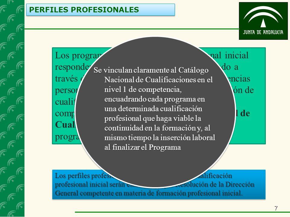 7 PERFILES PROFESIONALES Los programas de cualificación profesional inicial responderán a un perfil profesional expresado a través de la competencia general, las competencias personales, sociales y profesionales y la relación de cualificaciones y, en su caso, de unidades de competencia de nivel 1 del Catálogo Nacional de Cualificaciones Profesionales incluidas en el programa.