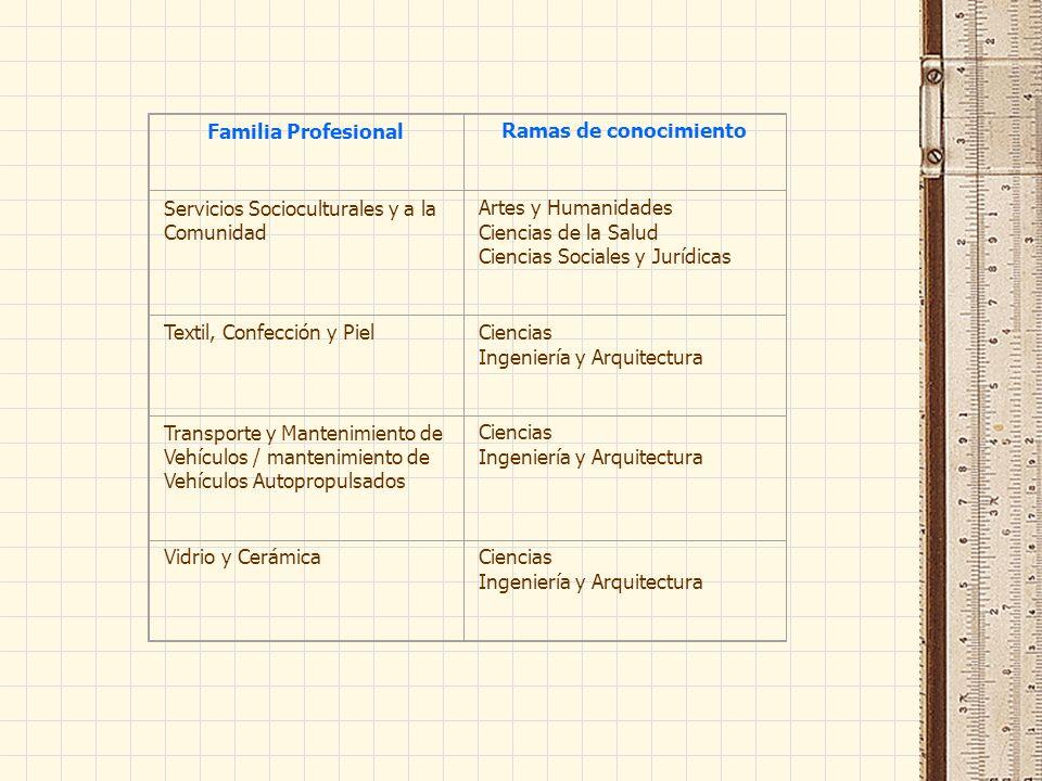 Familia ProfesionalRamas de conocimiento Servicios Socioculturales y a la Comunidad Artes y Humanidades Ciencias de la Salud Ciencias Sociales y Juríd