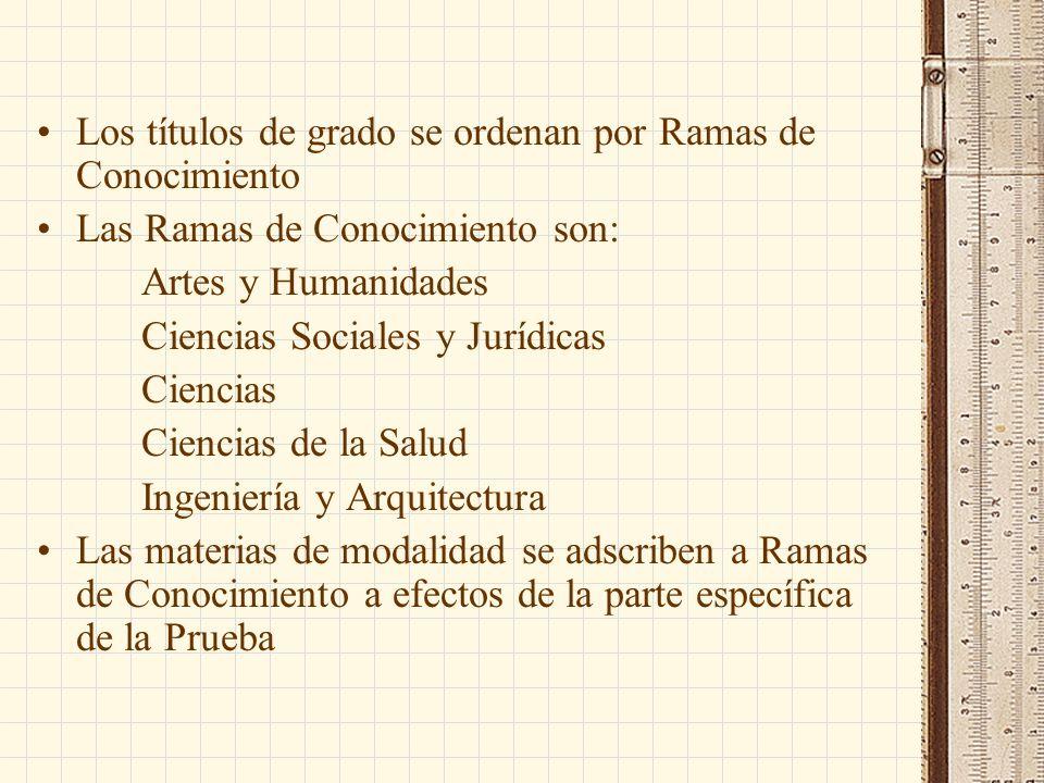 Los títulos de grado se ordenan por Ramas de Conocimiento Las Ramas de Conocimiento son: Artes y Humanidades Ciencias Sociales y Jurídicas Ciencias Ciencias de la Salud Ingeniería y Arquitectura Las materias de modalidad se adscriben a Ramas de Conocimiento a efectos de la parte específica de la Prueba