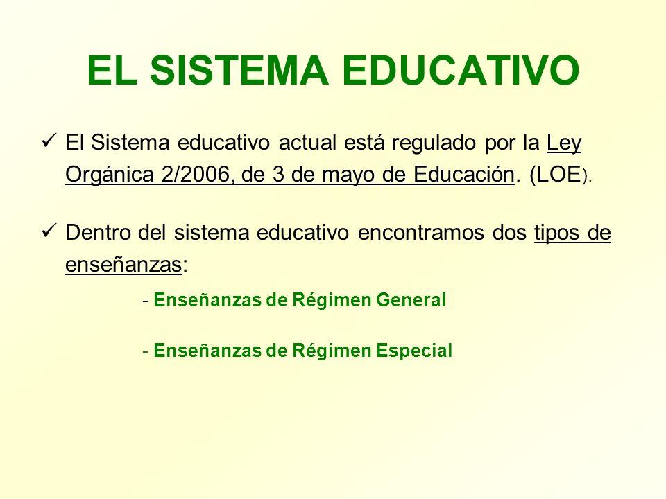 EL SISTEMA EDUCATIVO Ley Orgánica 2/2006, de 3 de mayo de Educación El Sistema educativo actual está regulado por la Ley Orgánica 2/2006, de 3 de mayo