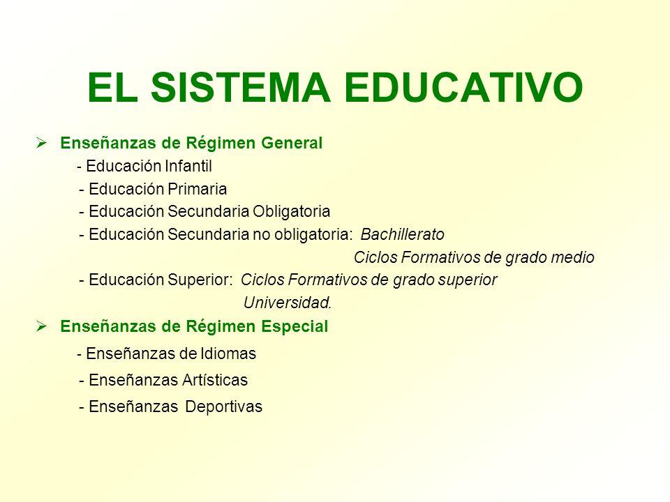 EL SISTEMA EDUCATIVO Enseñanzas de Régimen General - Educación Infantil - Educación Primaria - Educación Secundaria Obligatoria - Educación Secundaria