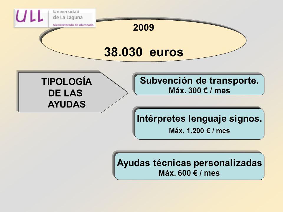 CONVOCATORIAS AYUDAS ECONÓMICAS CONVOCATORIAS AYUDAS ECONÓMICAS