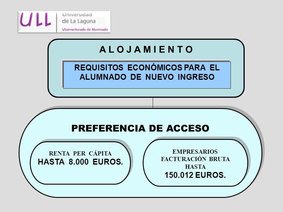 CURSO 2009-2010 PRECIO PÚBLICO ALUMNO / MES (alojamiento + manutención) 428,00 EUROS SUBVENCIÓN DIRECTA ULL = 50% DEL PRECIO INICIAL CUOTA ALUMNO / MES = 214,00 euros SUBVENCIÓN ALGUNOS CABILDOS = 1/3 CUOTA CUOTA ALUMNO / MES = 142,70 EUROS