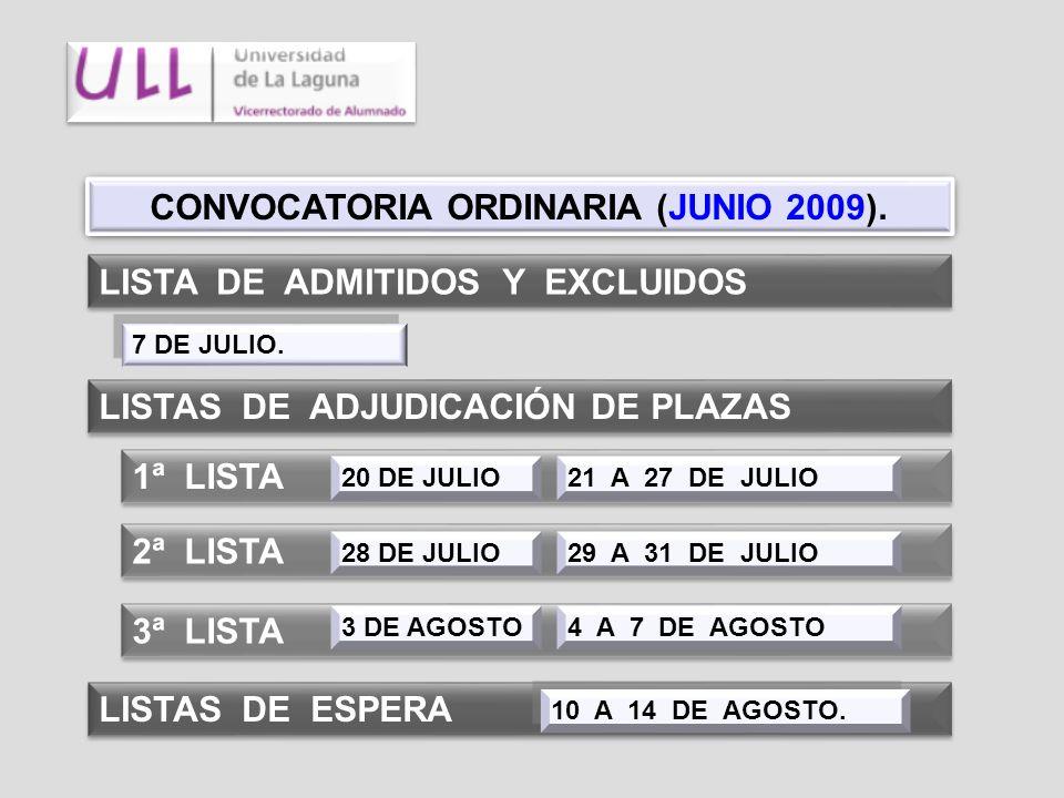 EVOLUCIÓN DEL Nº DE TITULACIONES CON LÍMITE DE PLAZAS 2002 33 2005 25 2006 23 2009 21