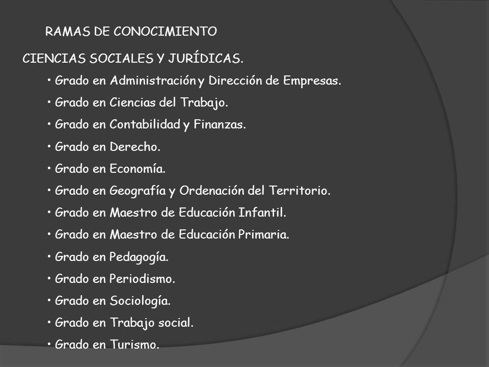 RAMAS DE CONOCIMIENTO CIENCIAS SOCIALES Y JURÍDICAS. Grado en Administración y Dirección de Empresas. Grado en Ciencias del Trabajo. Grado en Contabil