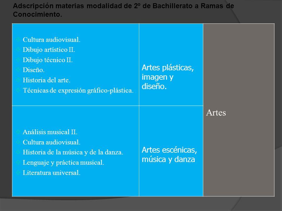 Adscripción materias modalidad de 2º de Bachillerato a Ramas de Conocimiento. Cultura audiovisual. Dibujo artístico II. Dibujo técnico II. Diseño. His