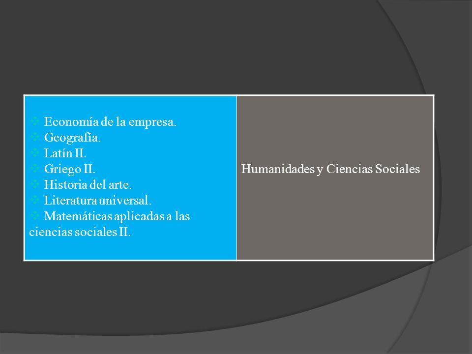 Economía de la empresa. Geografía. Latín II. Griego II. Historia del arte. Literatura universal. Matemáticas aplicadas a las ciencias sociales II. Hum