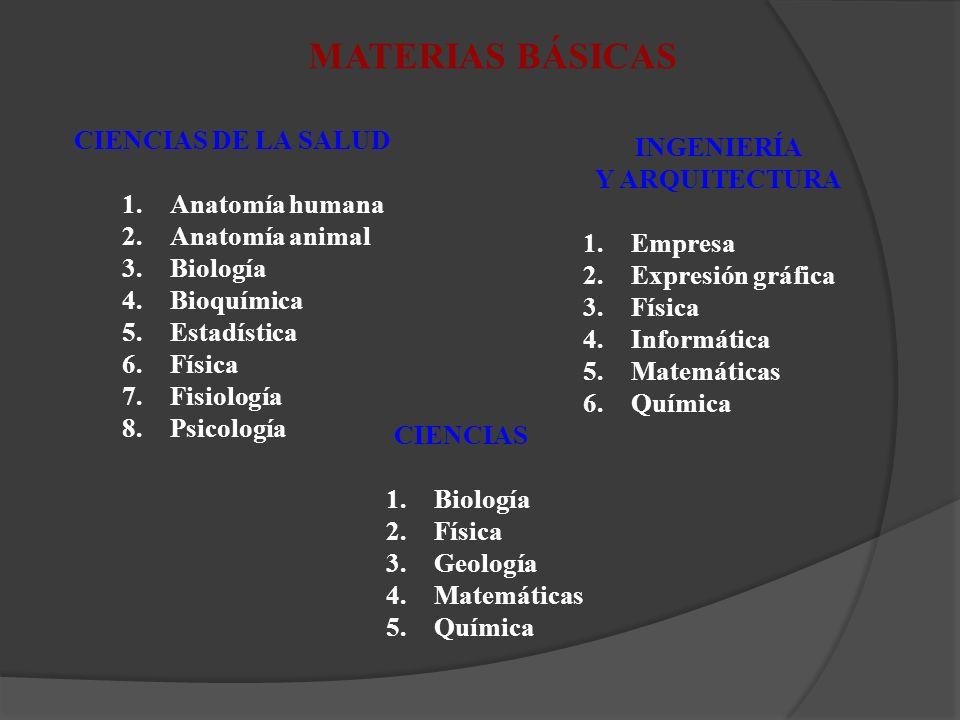 CIENCIAS 1.Biología 2.Física 3.Geología 4.Matemáticas 5.Química MATERIAS BÁSICAS CIENCIAS DE LA SALUD 1.Anatomía humana 2.Anatomía animal 3.Biología 4