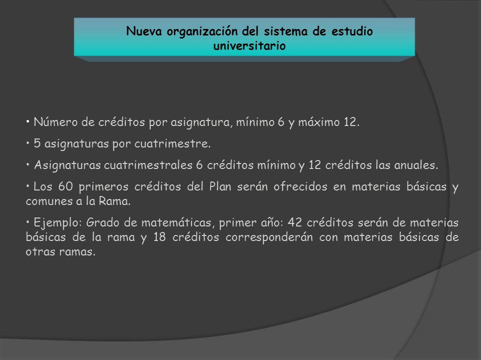 Número de créditos por asignatura, mínimo 6 y máximo 12. 5 asignaturas por cuatrimestre. Asignaturas cuatrimestrales 6 créditos mínimo y 12 créditos l