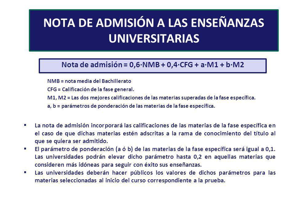 NOTA DE ADMISIÓN A LAS ENSEÑANZAS UNIVERSITARIAS Nota de admisión = 0,6·NMB + 0,4·CFG + a·M1 + b·M2 La nota de admisión incorporará las calificaciones