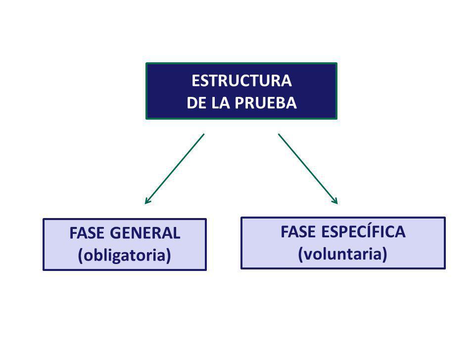 ESTRUCTURA DE LA PRUEBA FASE GENERAL (obligatoria) FASE ESPECÍFICA (voluntaria)