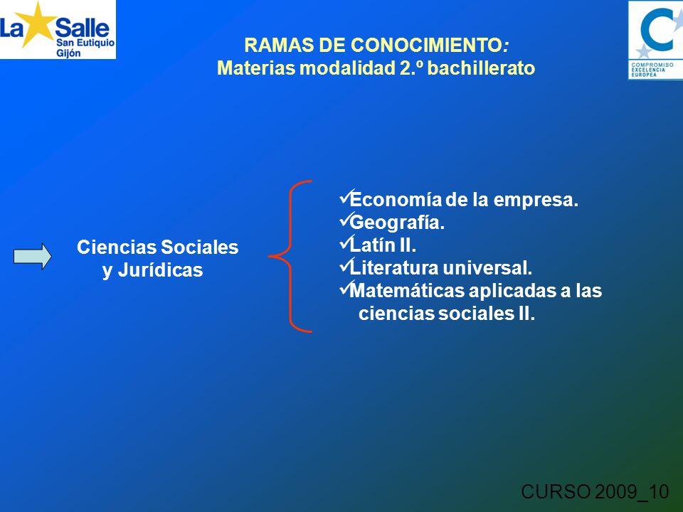 CURSO 2009_10 RAMAS DE CONOCIMIENTO: Materias modalidad 2.º bachillerato Ciencias Sociales y Jurídicas Economía de la empresa.