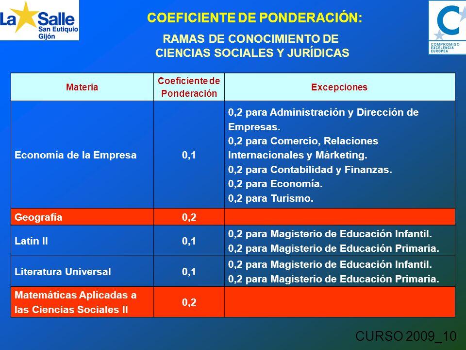 CURSO 2009_10 COEFICIENTE DE PONDERACIÓN: RAMAS DE CONOCIMIENTO DE CIENCIAS SOCIALES Y JURÍDICAS Materia Coeficiente de Ponderación Excepciones Economía de la Empresa0,1 0,2 para Administración y Dirección de Empresas.