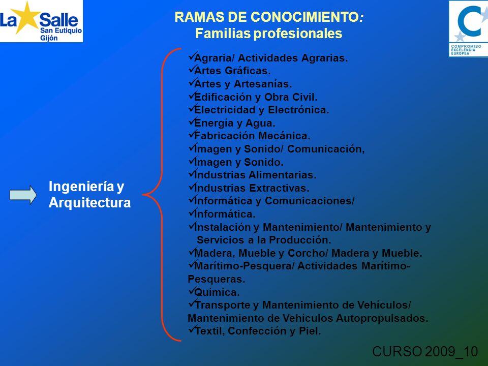 CURSO 2009_10 RAMAS DE CONOCIMIENTO: Familias profesionales Ingeniería y Arquitectura Agraria/ Actividades Agrarias.