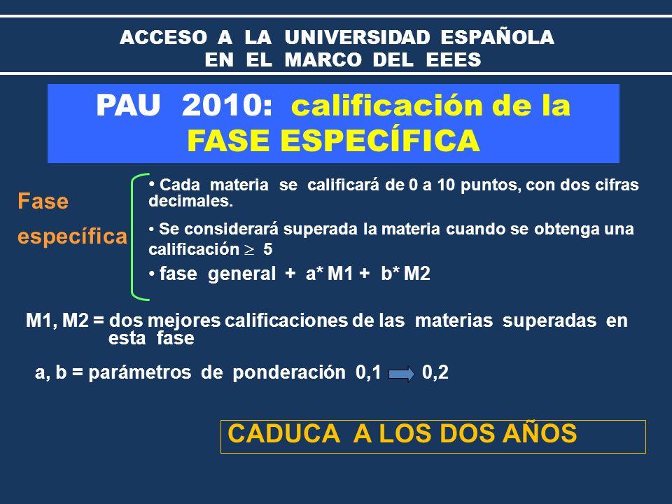PAU 2010: calificación de la FASE ESPECÍFICA Fase específica M1, M2 = dos mejores calificaciones de las materias superadas en esta fase Cada materia se calificará de 0 a 10 puntos, con dos cifras decimales.