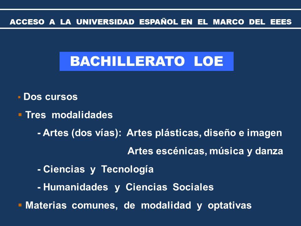 PAU 2010: Nota de admisión a las enseñanzas universitarias oficiales de Grado ACCESO A LA UNIVERSIDAD ESPAÑOLA EN EL MARCO DEL EEES NMB = Nota media del Bachillerato.
