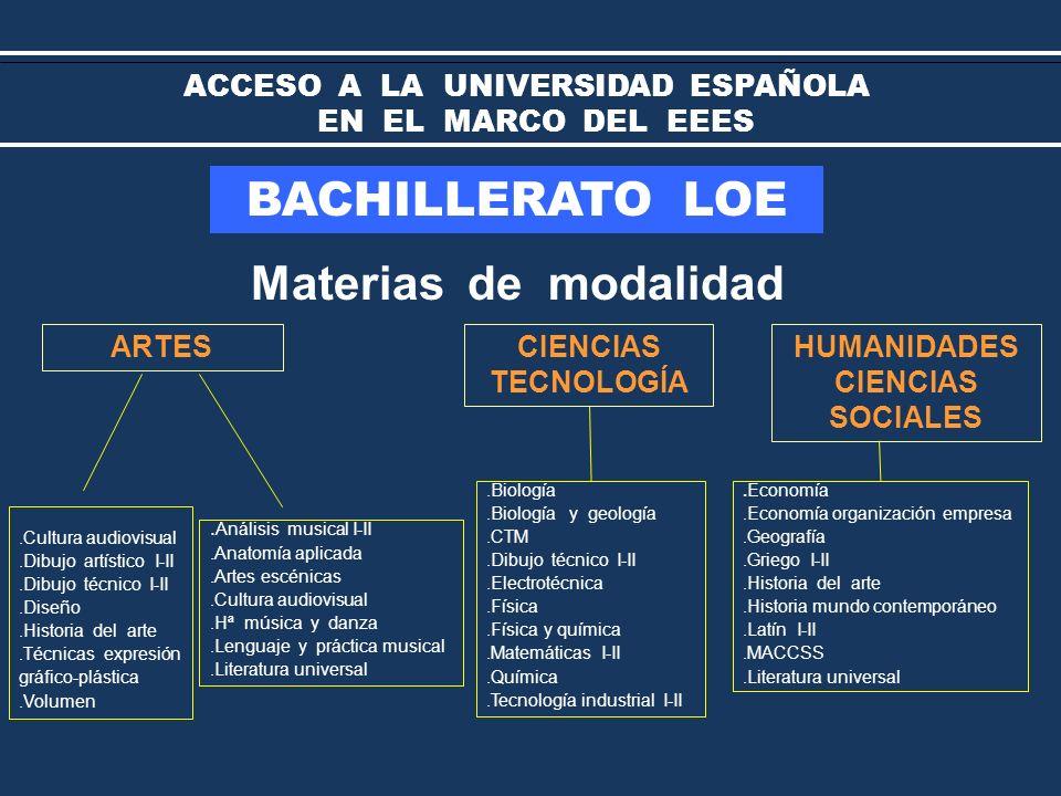 PAU 2010 Cambios en: Ajuste al desarrollo curricular del Bachillerato-LOE Adecuación con los títulos de Grado ESTRUCTURA EJERCICIOS CALIFICACIÓN CONVOCATORIAS DURACIÓN ACCESO A LA UNIVERSIDAD ESPAÑOLA EN EL MARCO DEL EEES