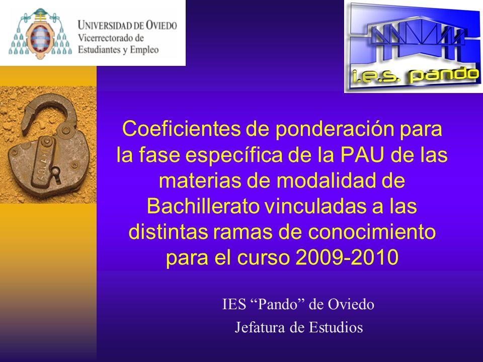 Coeficientes de ponderación para la fase específica de la PAU de las materias de modalidad de Bachillerato vinculadas a las distintas ramas de conocim