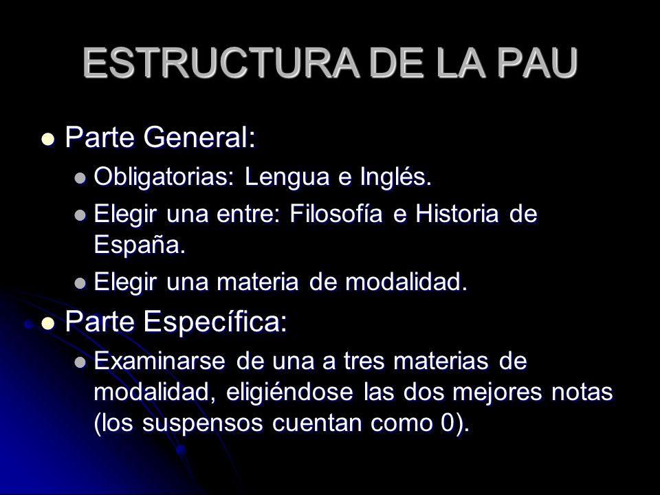 ESTRUCTURA DE LA PAU Parte General: Parte General: Obligatorias: Lengua e Inglés. Obligatorias: Lengua e Inglés. Elegir una entre: Filosofía e Histori