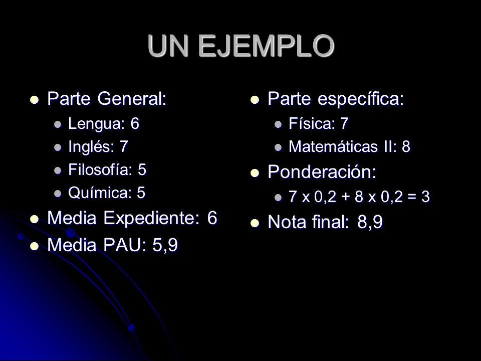 UN EJEMPLO Parte General: Parte General: Lengua: 6 Lengua: 6 Inglés: 7 Inglés: 7 Filosofía: 5 Filosofía: 5 Química: 5 Química: 5 Media Expediente: 6 M