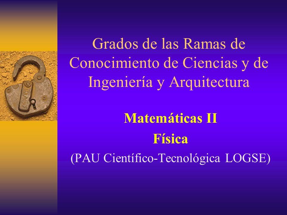 Grados de las Ramas de Conocimiento de Ciencias y de Ingeniería y Arquitectura Matemáticas II Física (PAU Científico-Tecnológica LOGSE)