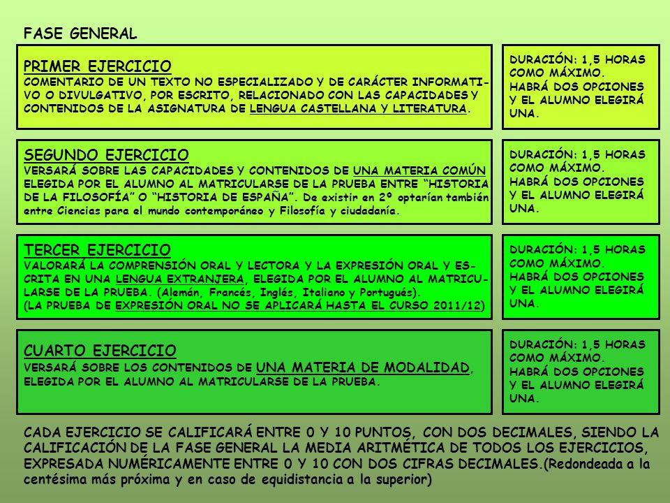 FASE GENERAL PRIMER EJERCICIO COMENTARIO DE UN TEXTO NO ESPECIALIZADO Y DE CARÁCTER INFORMATI- VO O DIVULGATIVO, POR ESCRITO, RELACIONADO CON LAS CAPA