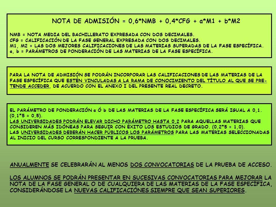 NOTA DE ADMISIÓN = 0,6*NMB + 0,4*CFG + a*M1 + b*M2 NMB = NOTA MEDIA DEL BACHILLERATO EXPRESADA CON DOS DECIMALES. CFG = CALIFICACIÓN DE LA FASE GENERA