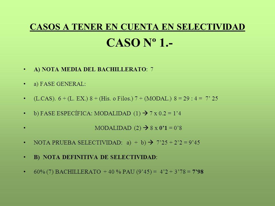 CASOS A TENER EN CUENTA EN SELECTIVIDAD CASO Nº 1.- A) NOTA MEDIA DEL BACHILLERATO: 7 a) FASE GENERAL: (L.CAS). 6 + (L. EX.) 8 + (His. o Filos.) 7 + (