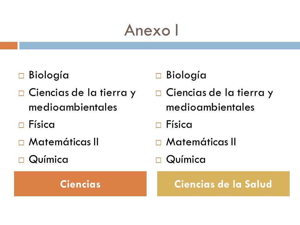 Anexo I Biología Ciencias de la tierra y medioambientales Física Matemáticas II Química Biología Ciencias de la tierra y medioambientales Física Matemáticas II Química Ciencias Ciencias de la Salud