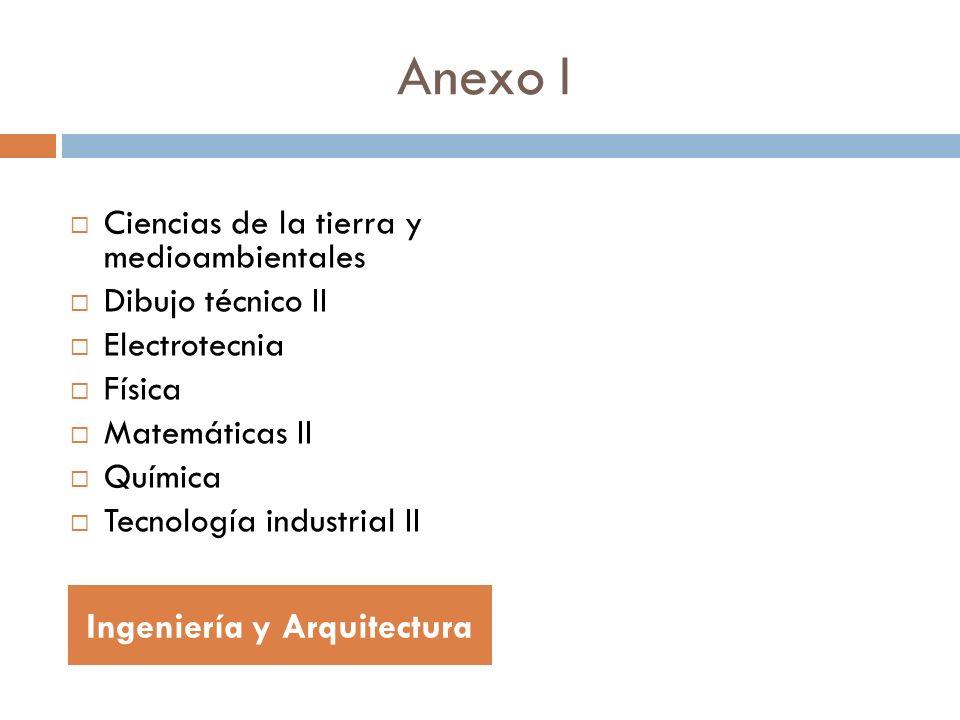 Anexo I Ciencias de la tierra y medioambientales Dibujo técnico II Electrotecnia Física Matemáticas II Química Tecnología industrial II Ingeniería y Arquitectura