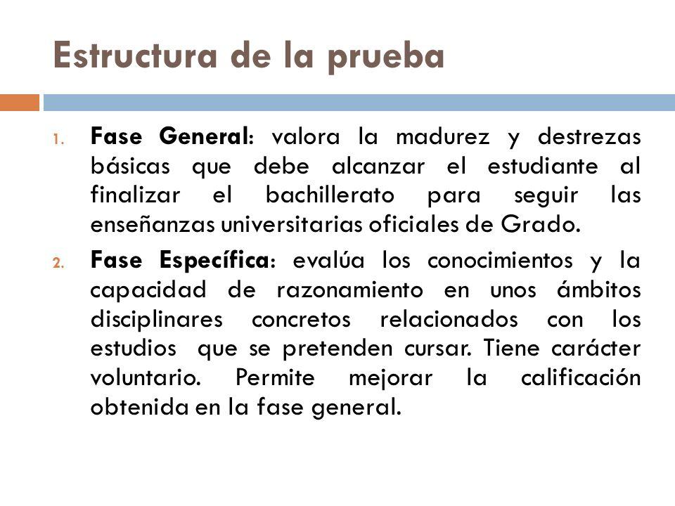 Estructura de la prueba 1.
