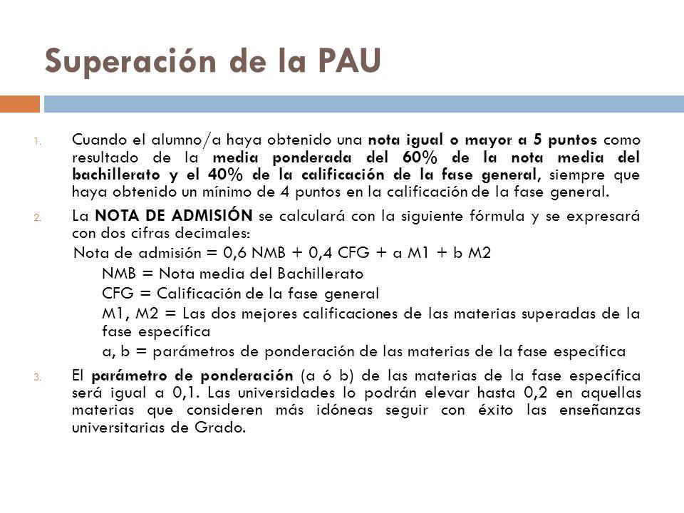 Superación de la PAU 1.
